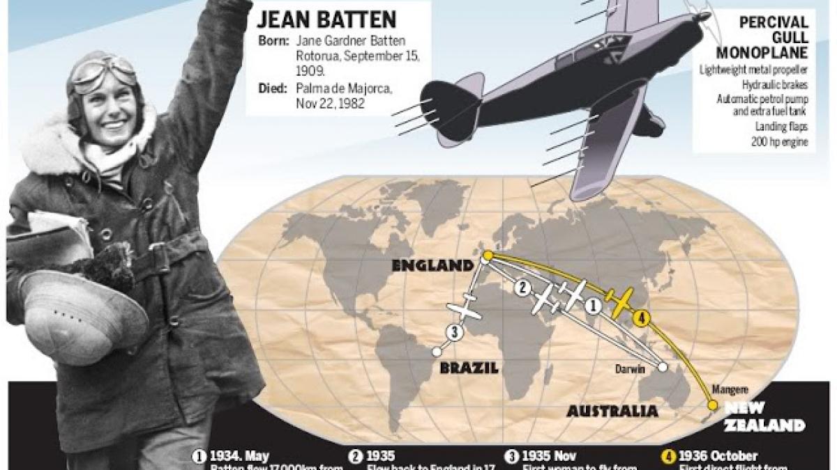 JeanBatten